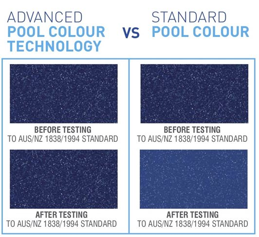 """Advance Pool colour technology"