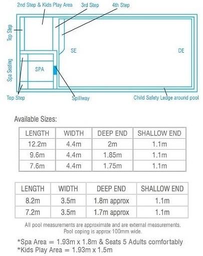 Manhatten and Slimline Pool Diagram