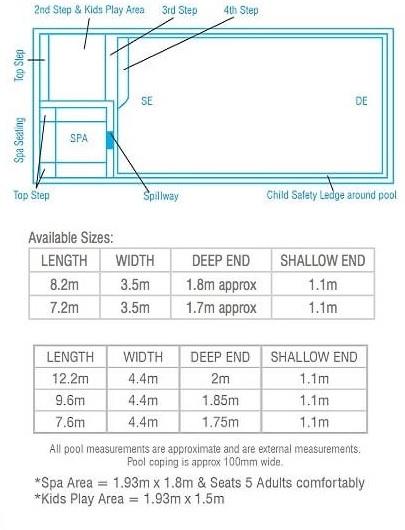 Manhattan Slimline Diagram